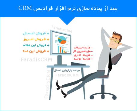 چگونه نرم افزار CRM پیاده سازی کنم؟