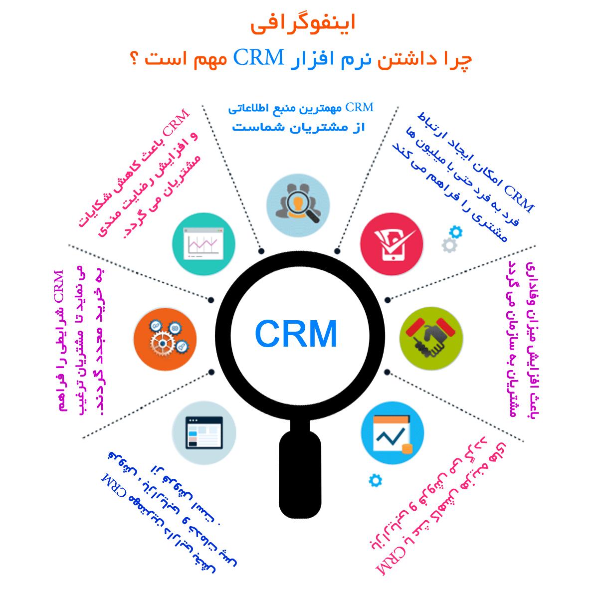 اینفوگرافی چرا داشتن نرم افزار CRM مهم است
