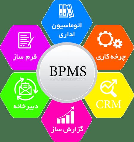 نرم افزار BPMS نرم افزار فرم ساز و مدیریت فرآیند
