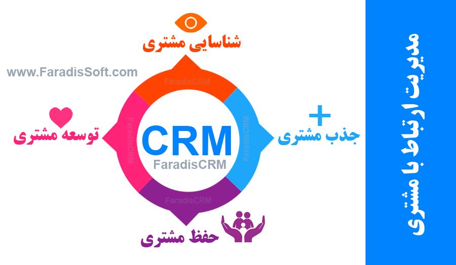 مدیریت ارتباط با مشتری فرادیس CRM